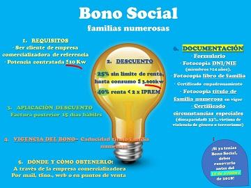 Condiciones del nuevo Bono Social familias numerosas